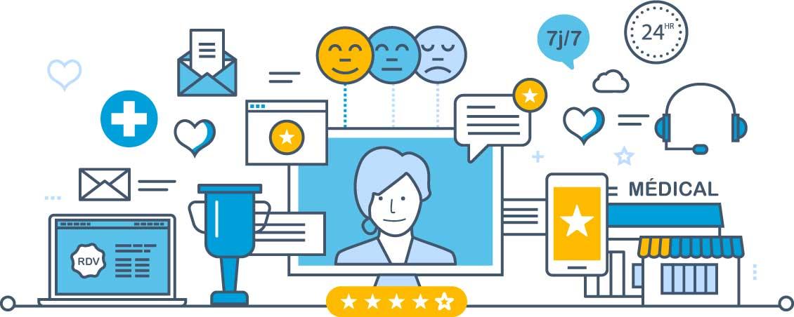 Des outils CRM et télécoms dédiés à la prise de rendez-vous en ligne